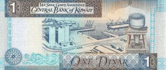 samaya-dorogaya-valuta-v-mire